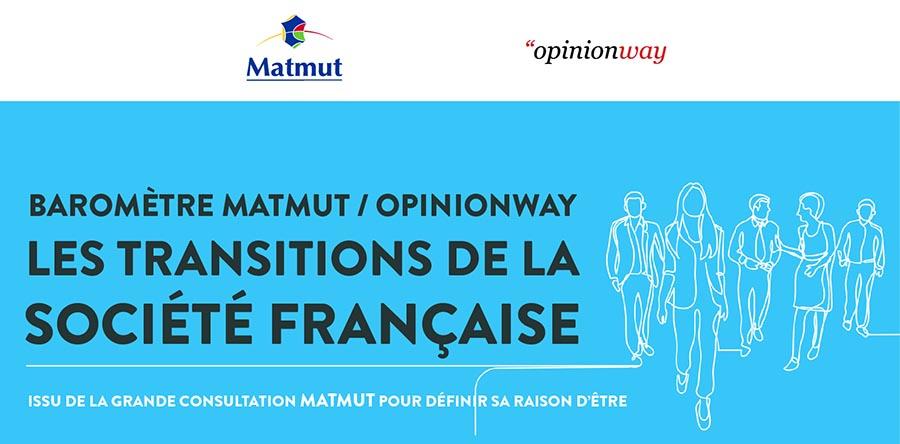 Visuel Baromètre Matmut/OpinionWay